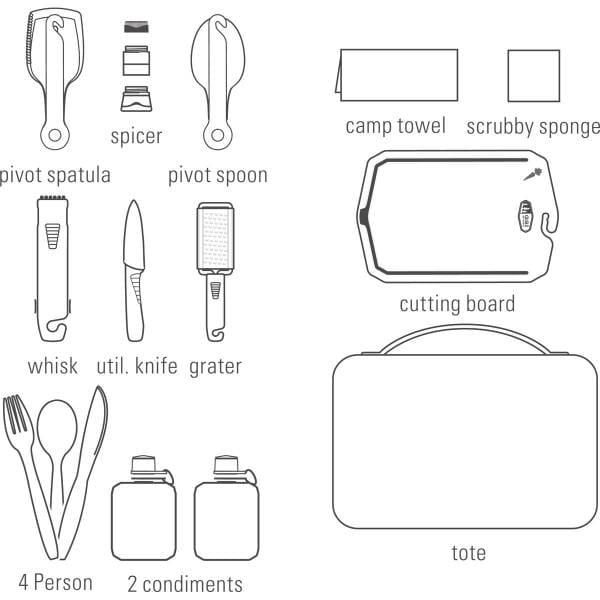 GSI Destination Kitchen Set 24 - Küchenset - Bild 4